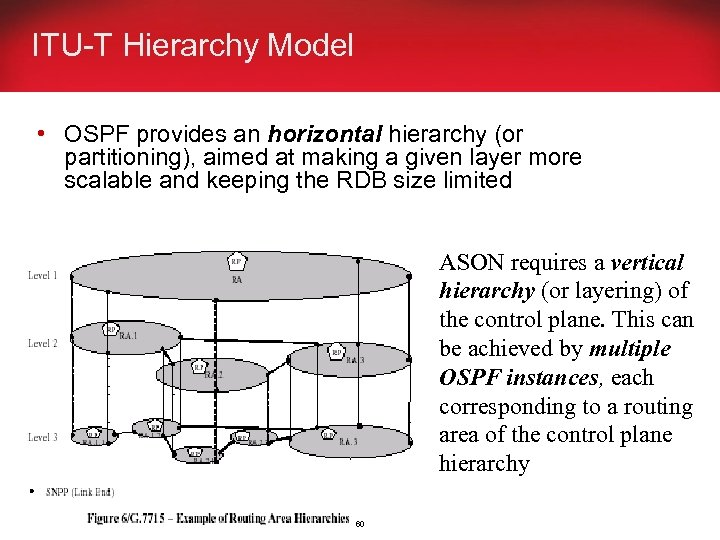 ITU-T Hierarchy Model • OSPF provides an horizontal hierarchy (or partitioning), aimed at making