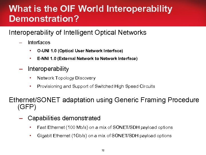 What is the OIF World Interoperability Demonstration? Interoperability of Intelligent Optical Networks – Interfaces