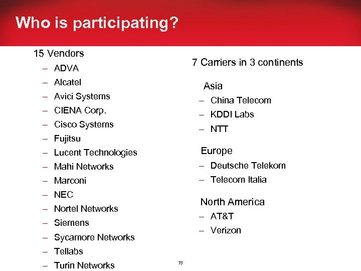 Who is participating? 15 Vendors 7 Carriers in 3 continents – ADVA – Alcatel