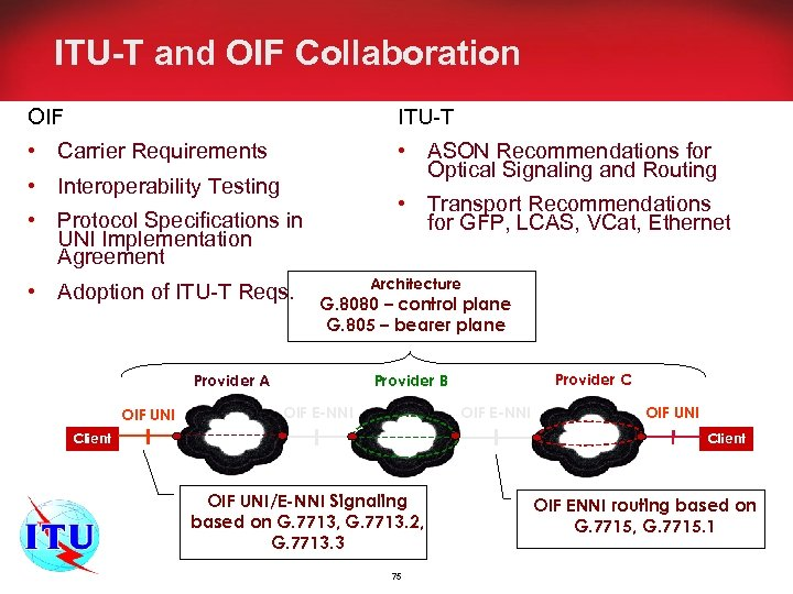 ITU-T and OIF Collaboration OIF ITU-T • Carrier Requirements • ASON Recommendations for Optical