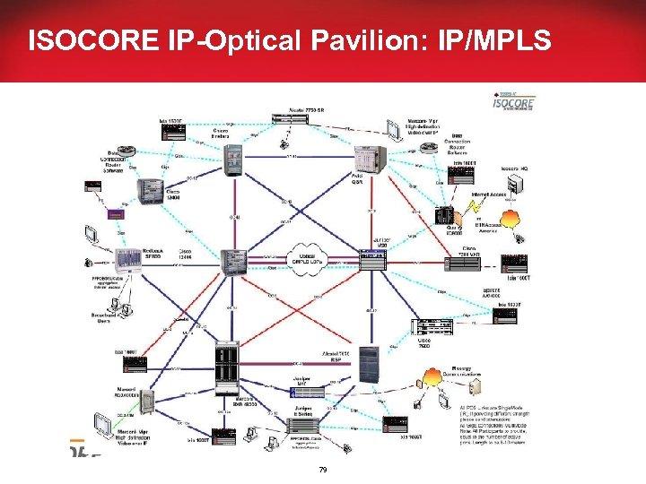 ISOCORE IP-Optical Pavilion: IP/MPLS 79