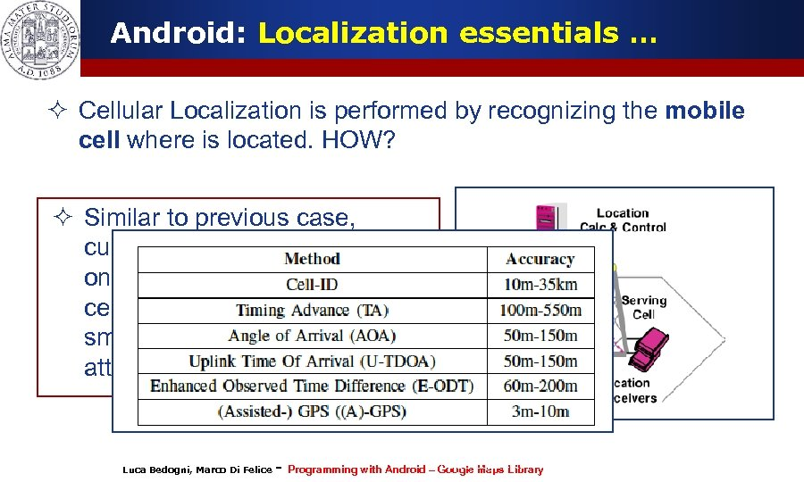 Android: Localization essentials … ² Cellular Localization is performed by recognizing the mobile cell