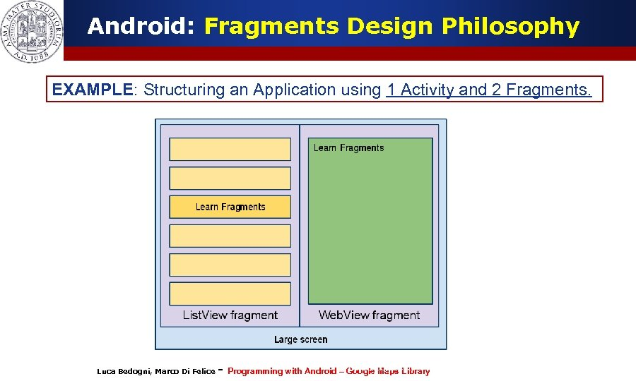 Android: Fragments Design Philosophy EXAMPLE: Structuring an Application using 1 Activity and 2 Fragments.