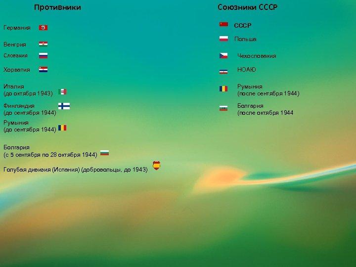 Противники Германия Венгрия Союзники СССР Польша Словакия Чехословакия Хорватия НОАЮ Италия (до октября 1943)