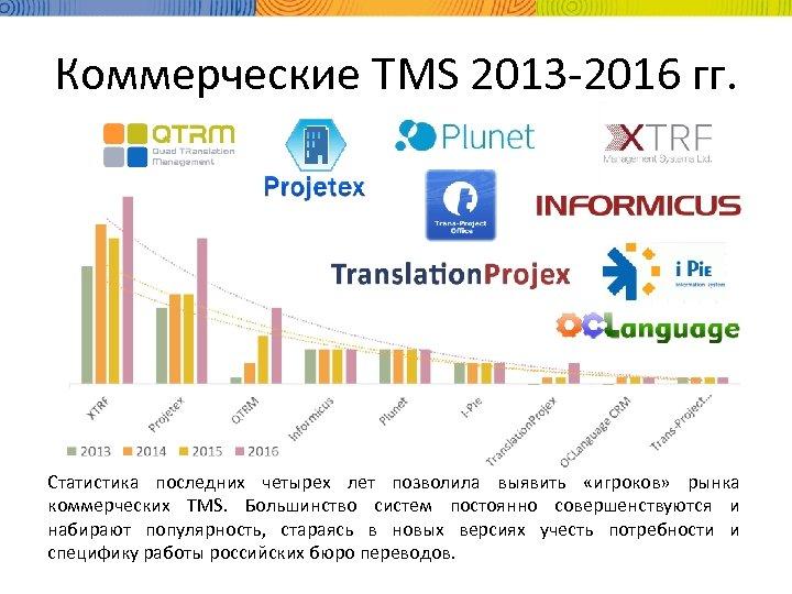 Коммерческие TMS 2013 -2016 гг. Статистика последних четырех лет позволила выявить «игроков» рынка коммерческих