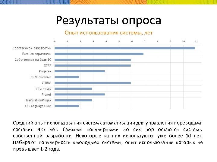 Результаты опроса Средний опыт использования систем автоматизации для управления переводами составил 4 -5 лет.