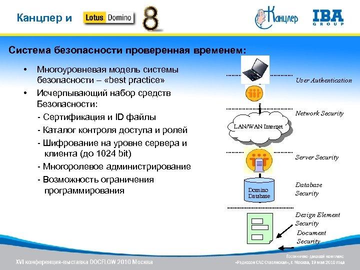 Канцлер и Система безопасности проверенная временем: • • Многоуровневая модель системы безопасности – «best