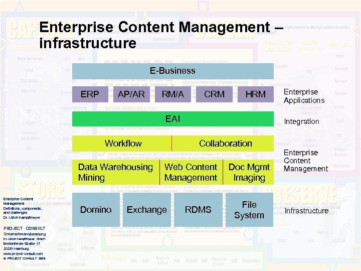 Enterprise Content Management – infrastructure AIIM International E-Business ERP AP/AR RM/A CRM HRM EAI