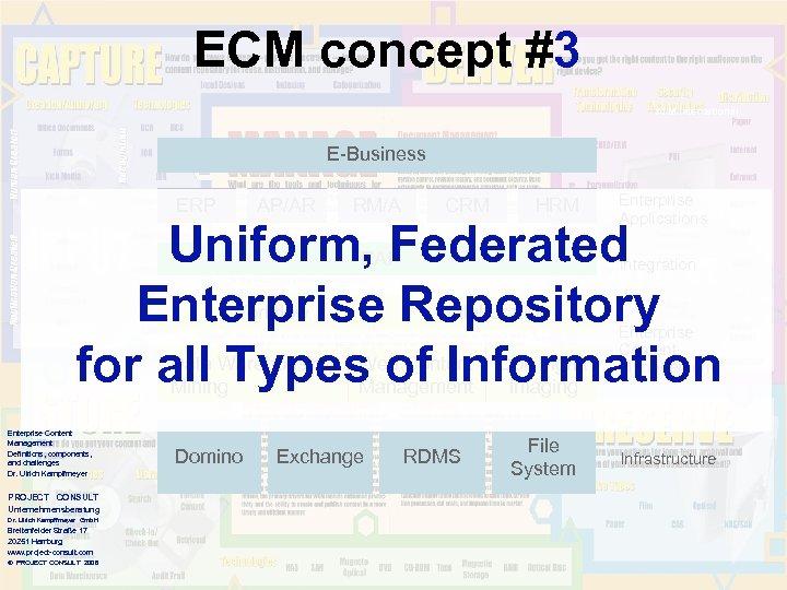 ECM concept #3 AIIM International E-Business ERP AP/AR RM/A CRM HRM Enterprise Applications Uniform,