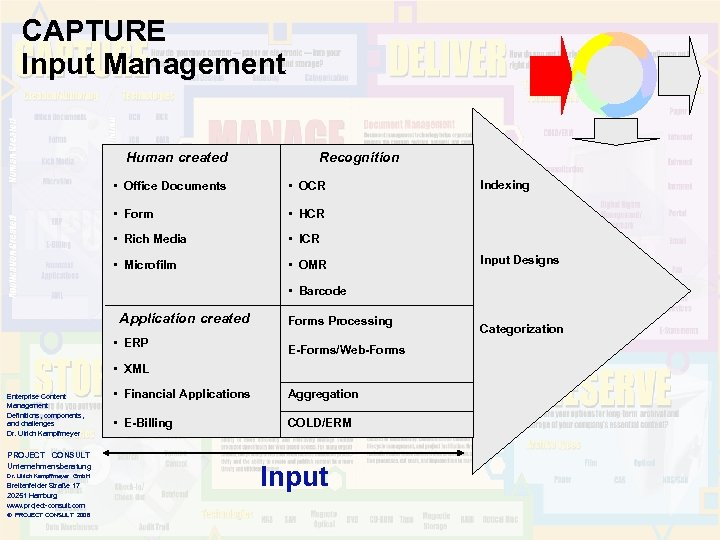 CAPTURE Input Management Human created Recognition • Office Documents • OCR • Form •