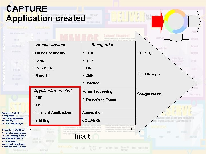 CAPTURE Application created Human created Recognition • Office Documents • OCR • Form •