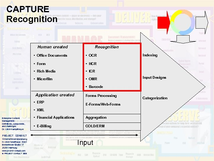 CAPTURE Recognition Human created Recognition • Office Documents • OCR • Form • HCR