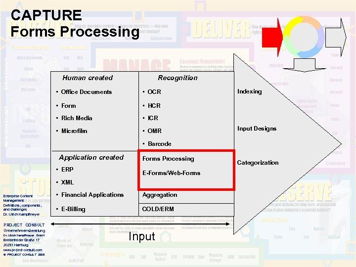 CAPTURE Forms Processing Human created Recognition • Office Documents • OCR • Form •