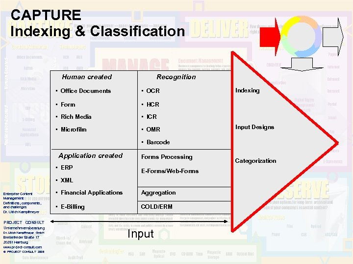 CAPTURE Indexing & Classification Human created Recognition • Office Documents • OCR • Form