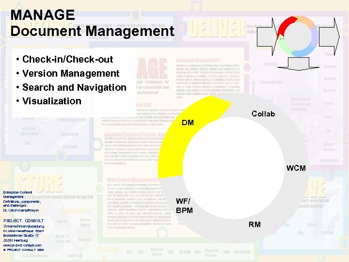 MANAGE Document Management • Check-in/Check-out • Version Management • Search and Navigation • Visualization