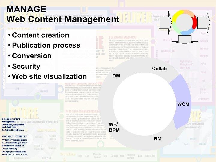MANAGE Web Content Management • Content creation • Publication process • Conversion • Security