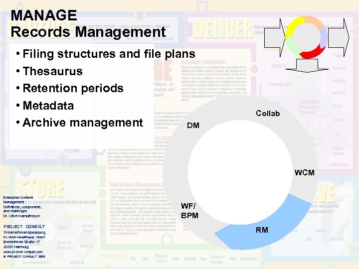 MANAGE Records Management • Filing structures and file plans • Thesaurus • Retention periods