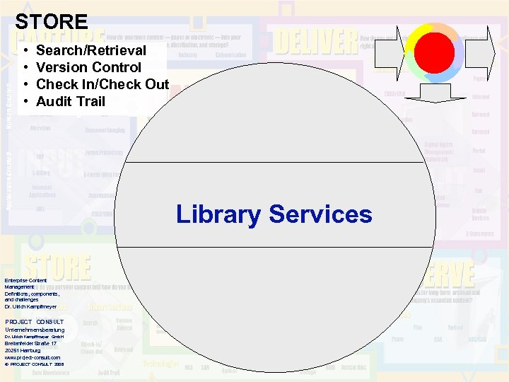STORE • • Search/Retrieval Version Control Check In/Check Out Audit Trail Library Services Enterprise