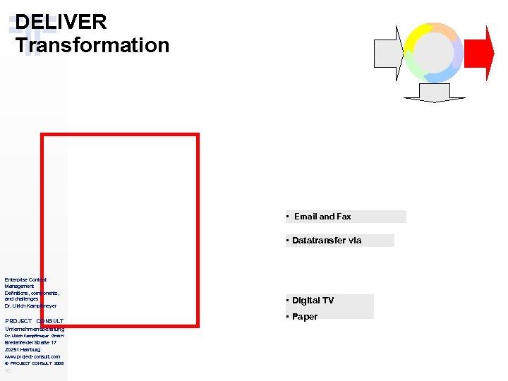 DELIVER Transformation • Email and Fax • Datatransfer via Enterprise Content Management Definitions, components,