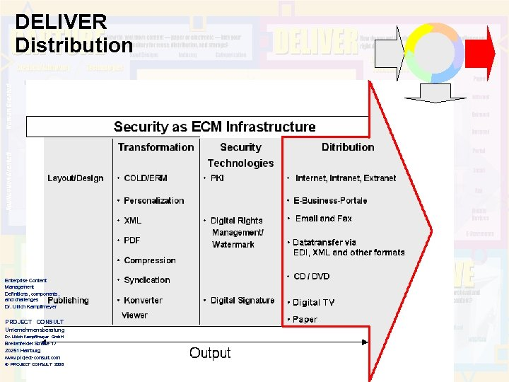 DELIVER Distribution Enterprise Content Management Definitions, components, and challenges Dr. Ulrich Kampffmeyer PROJECT CONSULT