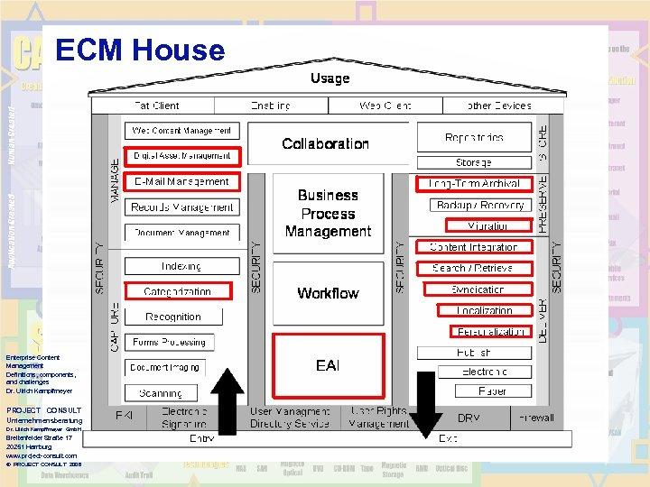 ECM House Enterprise Content Management Definitions, components, and challenges Dr. Ulrich Kampffmeyer PROJECT CONSULT