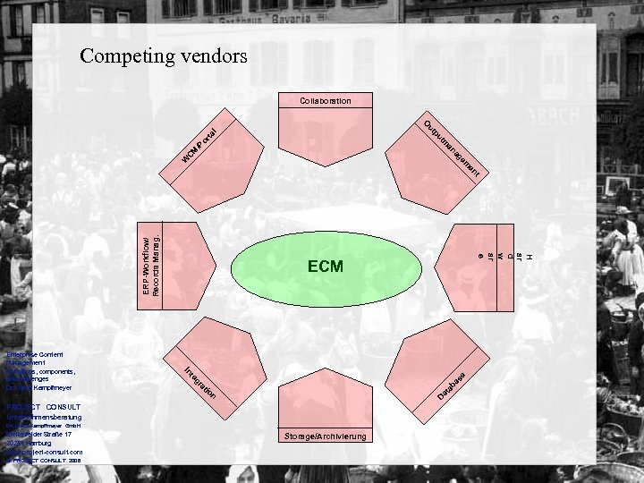 Competing vendors Collaboration em W C M ag an m /P or t pu