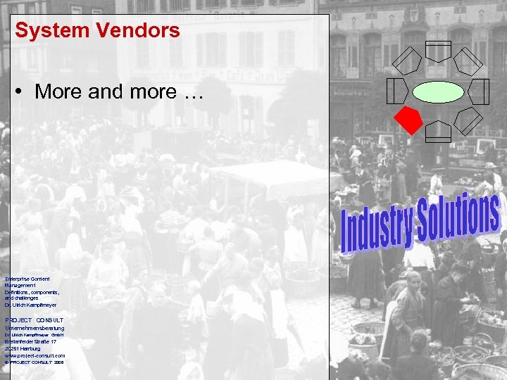 System Vendors • More and more … Enterprise Content Management Definitions, components, and challenges