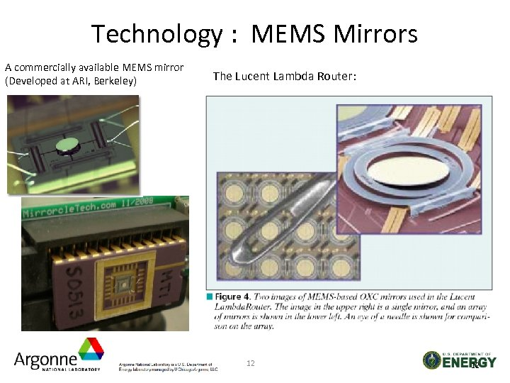 Technology : MEMS Mirrors A commercially available MEMS mirror (Developed at ARI, Berkeley) The