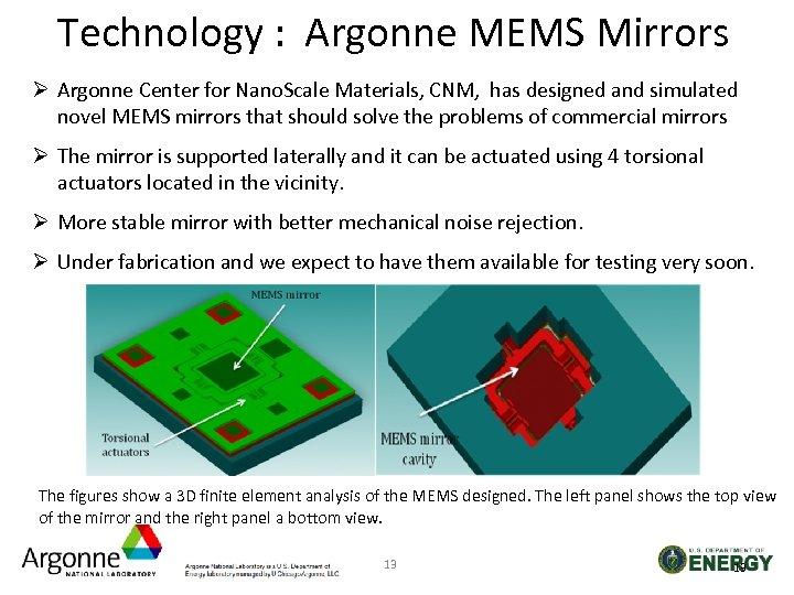 Technology : Argonne MEMS Mirrors Ø Argonne Center for Nano. Scale Materials, CNM, has