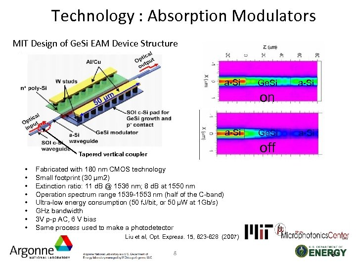 Technology : Absorption Modulators MIT Design of Ge. Si EAM Device Structure a-Si Ge.