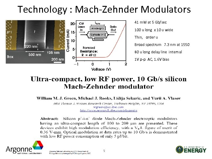 Technology : Mach-Zehnder Modulators 41 m. W at 5 Gb/sec 100 u long x