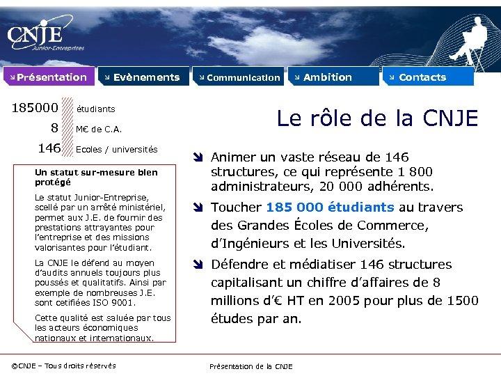 Présentation 185000 8 146 Evènements étudiants M€ de C. A. Ecoles / universités Un