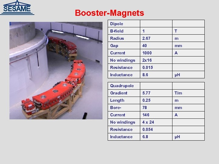 Booster-Magnets Dipole B-field 1 T Radius 2. 67 m Gap 40 mm Current 1000