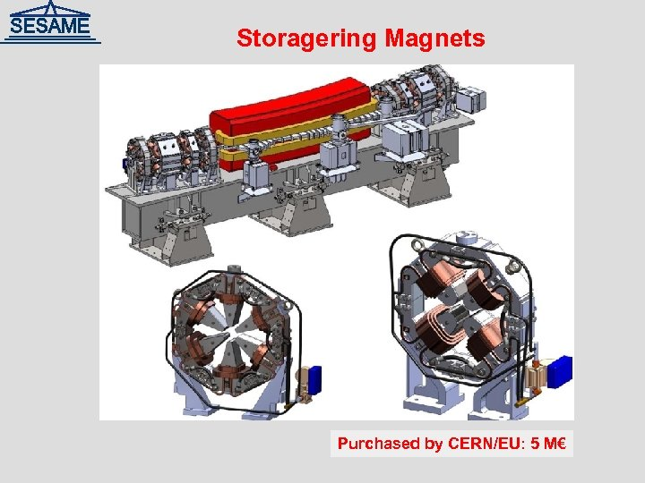 Storagering Magnets Purchased by CERN/EU: 5 M€