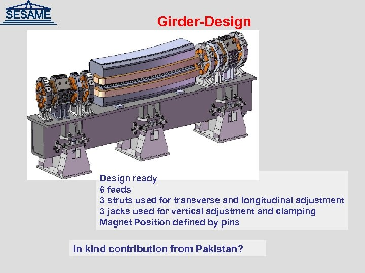 Girder-Design ready 6 feeds 3 struts used for transverse and longitudinal adjustment 3 jacks