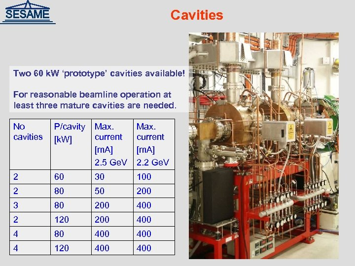 Cavities Two 60 k. W 'prototype' cavities available! For reasonable beamline operation at least