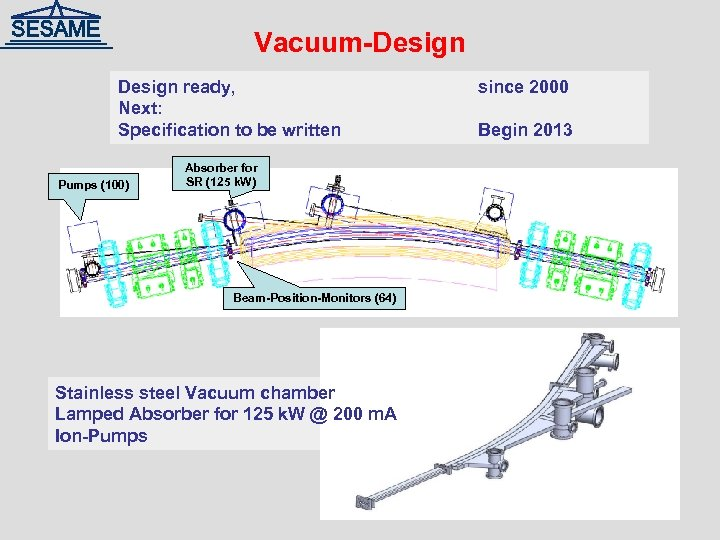 Vacuum-Design ready, Next: Specification to be written Pumps (100) Absorber for SR (125 k.