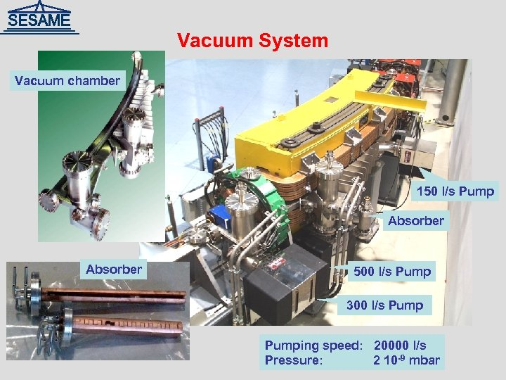 Vacuum System Vacuum chamber 150 l/s Pump Absorber 500 l/s Pump 300 l/s Pumping