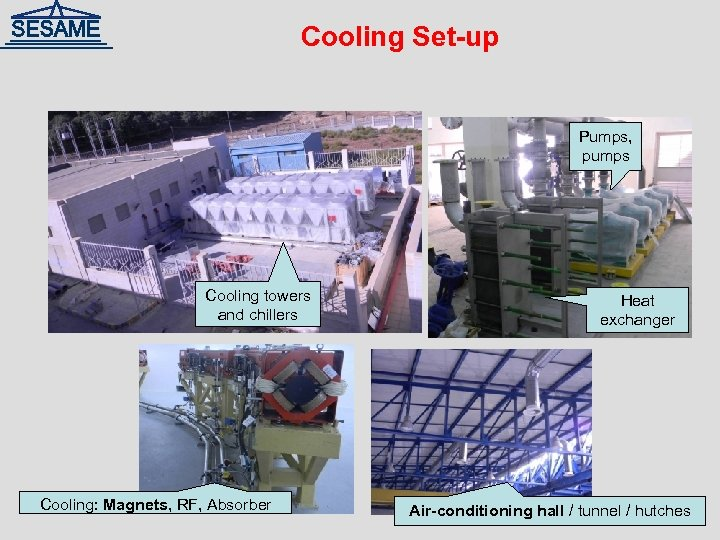 Cooling Set-up Pumps, pumps Cooling towers and chillers Cooling: Magnets, RF, Absorber Heat exchanger