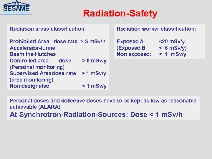 Radiation-Safety Radiation areas classification: Radiation worker classification: Prohibited Area : dose-rate Accelerator-tunnel Beamline-Hutches Controlled