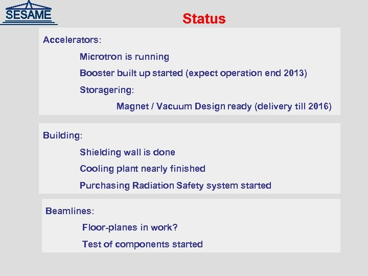 Status Accelerators: Microtron is running Booster built up started (expect operation end 2013) Storagering: