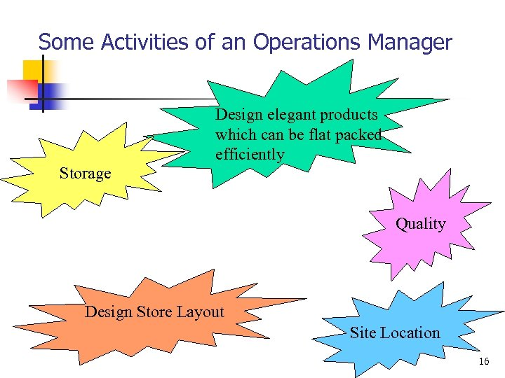 Some Activities of an Operations Manager Storage Design elegant products which can be flat