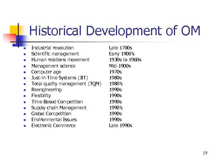 Historical Development of OM n n n n Industrial revolution Scientific management Human relations
