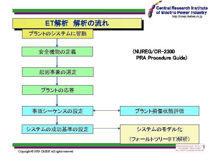 http: //criepi. denken. or. jp ET解析 解析の流れ プラントのシステムに習熟 安全機能の定義 (NUREG/CR-2300 PRA Procedure Guide) 起因事象の選定 プラントの応答