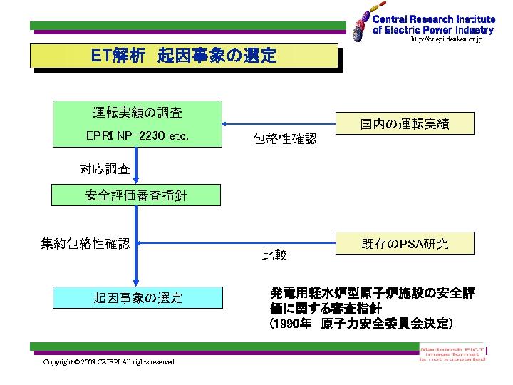http: //criepi. denken. or. jp ET解析 起因事象の選定 運転実績の調査 EPRI NP-2230 etc. 国内の運転実績 包絡性確認 対応調査 安全評価審査指針