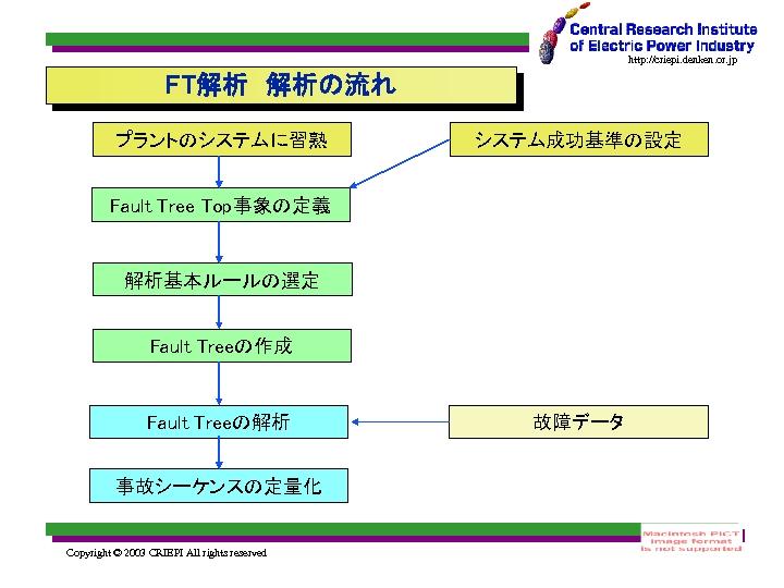http: //criepi. denken. or. jp FT解析 解析の流れ プラントのシステムに習熟 システム成功基準の設定 Fault Tree Top事象の定義 解析基本ルールの選定 Fault Treeの作成