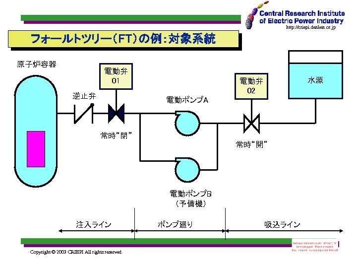 http: //criepi. denken. or. jp フォールトツリー(FT)の例:対象系統 原子炉容器 電動弁 01 逆止弁 水源 電動弁 02 電動ポンプA