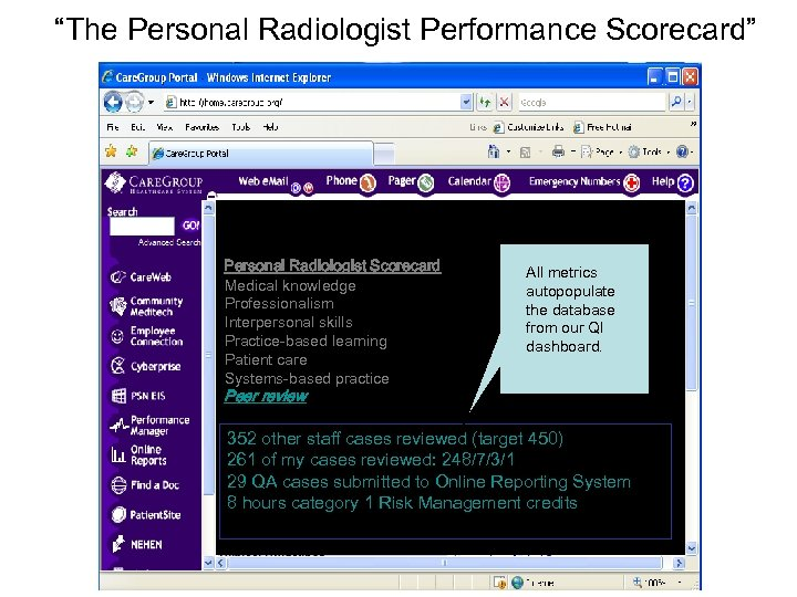 """The Personal Radiologist Performance Scorecard"" Personal Radiologist Scorecard Medical knowledge Professionalism Interpersonal skills Practice-based"