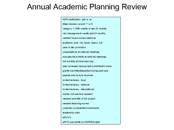 Annual Academic Planning Review ABR certification: yes or no Mass license current: Y or