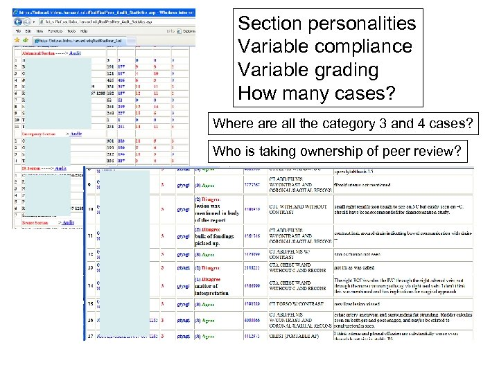 Section personalities Variable compliance Variable grading How many cases? Where all the category 3